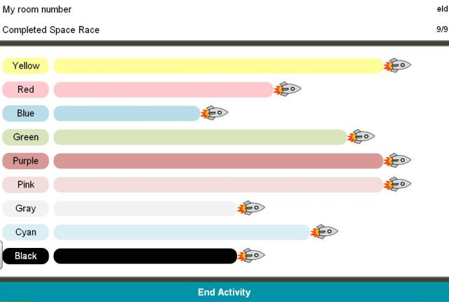 socrative space race