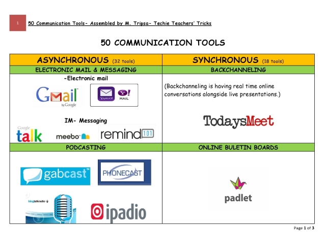1 50 Communication Tools