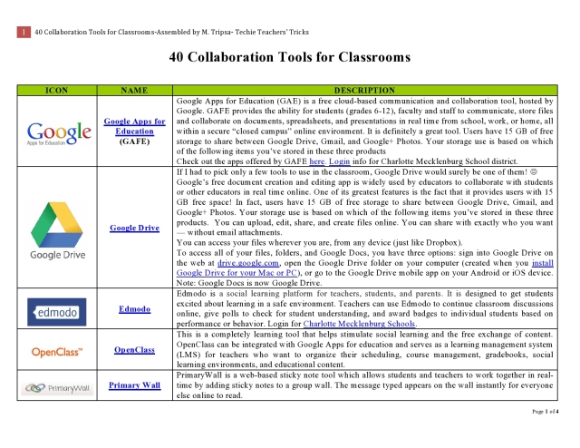 40 Collaboration Tools 1