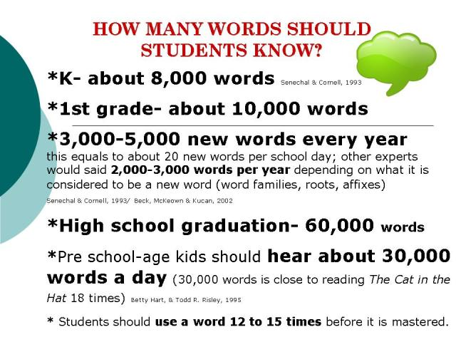 words to know!