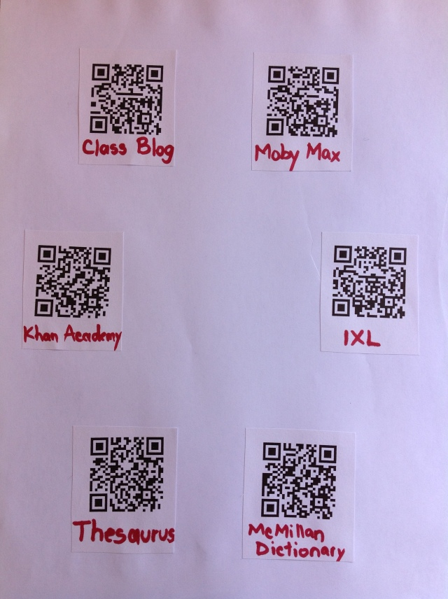 QR Codes Resources