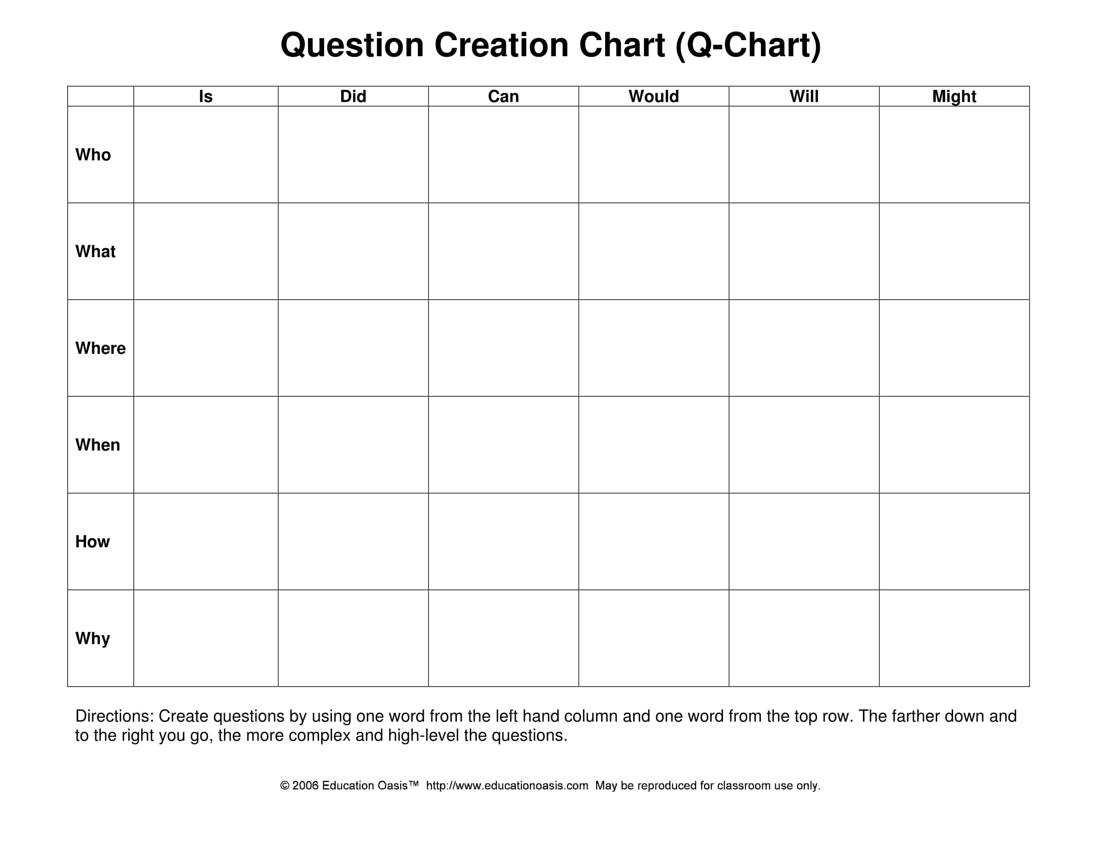 QUESTION MATRIX-1 2