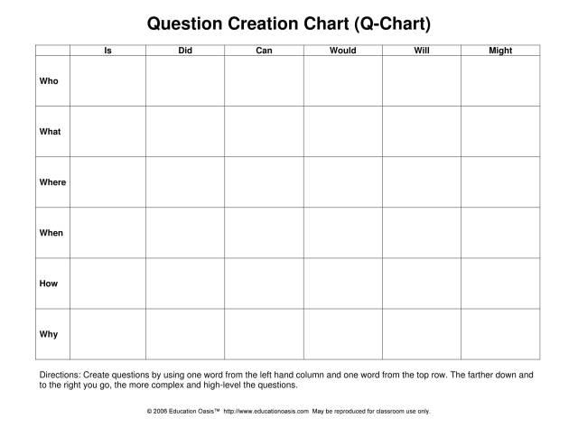 QUESTION MATRIX-1 2